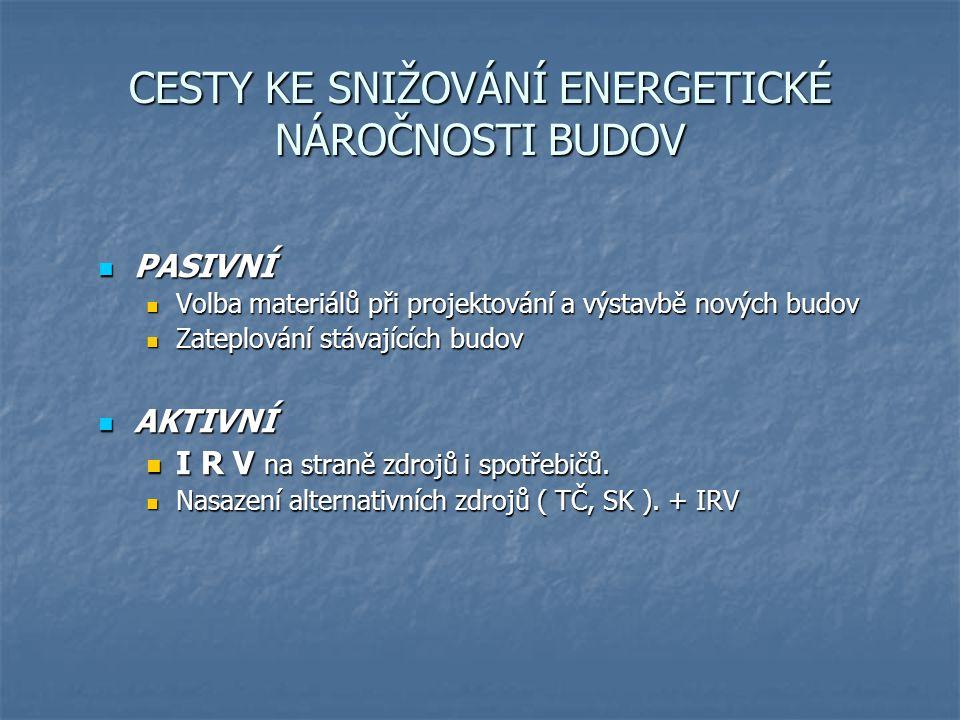 EKONOMICKÁ NÁROČNOST I R V : 8 000 Kč./rad. I R V : 8 000 Kč.
