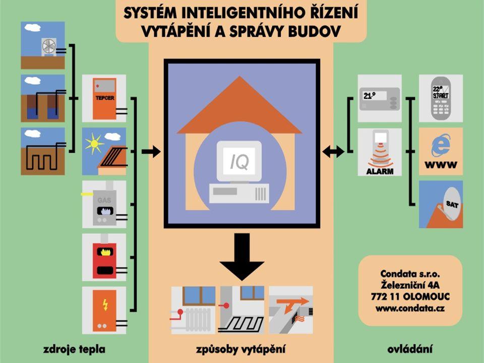 PROSTŘEDKY K AKTIVNÍMU SNIŽOVÁNÍ ENERGETICKÉ NÁROČNOSTI BUDOV PROSTŘEDKY K AKTIVNÍMU SNIŽOVÁNÍ ENERGETICKÉ NÁROČNOSTI BUDOV Použití termostatických ventilů spolu s ekvitermním řízením kotelny.ÚSPORA : 10 - 12 % Použití termostatických ventilů spolu s ekvitermním řízením kotelny.ÚSPORA : 10 - 12 % Použitím nesoučasného vytápění, kdy se řídí pouze spotřeba.ÚSPORA : 25 % Použitím nesoučasného vytápění, kdy se řídí pouze spotřeba.ÚSPORA : 25 % I R V ÚSPORA : 35 - 45% I R V ÚSPORA : 35 - 45%