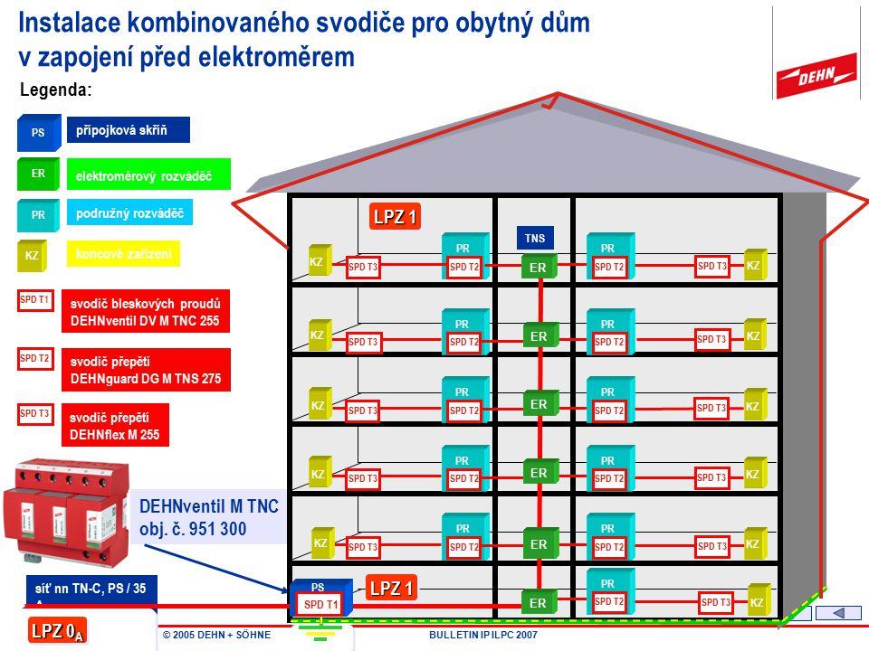 © 2005 DEHN + SÖHNEBULLETIN IP ILPC 2007 síť nn TN-C, PS / 35 A Instalace kombinovaného svodiče pro obytný dům v zapojení před elektroměrem DEHNventil