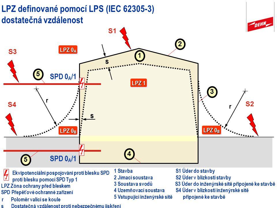 © 2005 DEHN + SÖHNEBULLETIN IP ILPC 2007 LPZ definované pomocí LPS (IEC 62305-3) dostatečná vzdálenost r r LPZ 0 A LPZ 0 B SPD 0 A /1 LPZ 1 s s Ekvipo