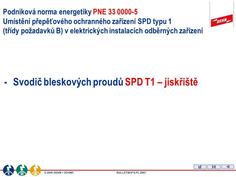 © 2005 DEHN + SÖHNEBULLETIN IP ILPC 2007 T400059.ppt /04.03.99 / PME T4/00059 0,4 energie [kJ] I imp [kA] 10/350 0,2 0,4 0,6 0,8 1,0 žádná koordinace hranice přetížení pro VAR úspěšná koordination zapálení FS W VAR W FS W VAR W VAR, max., dov.