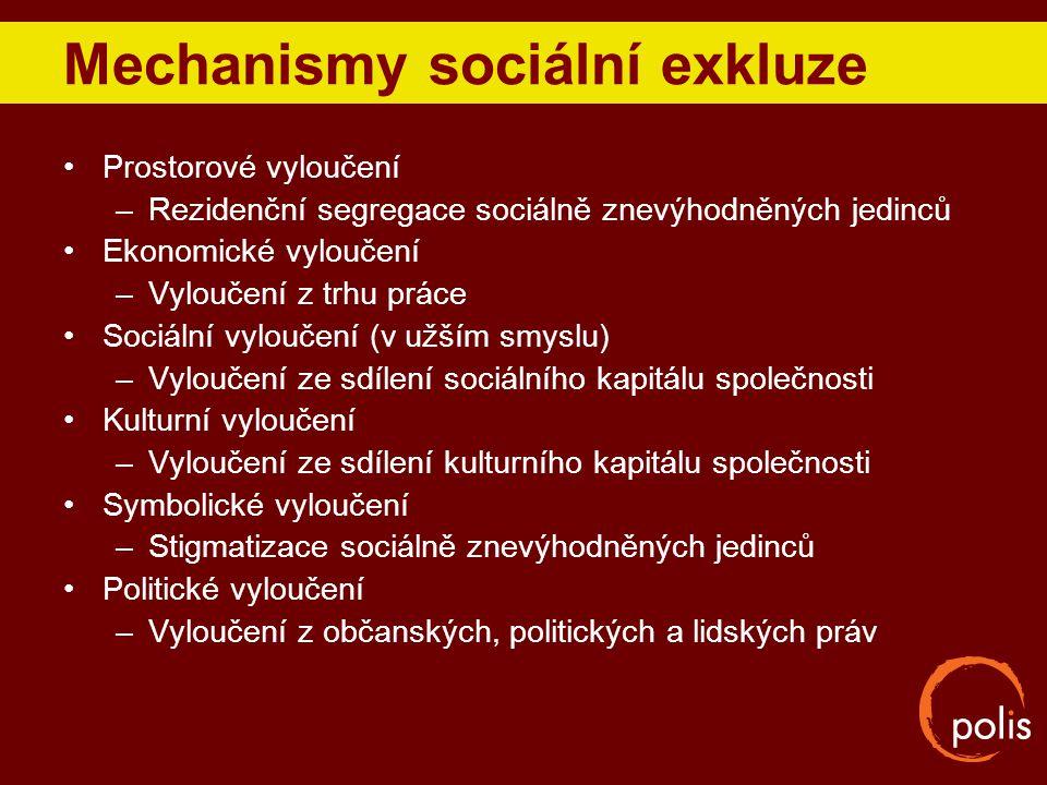 Mechanismy sociální exkluze Prostorové vyloučení –Rezidenční segregace sociálně znevýhodněných jedinců Ekonomické vyloučení –Vyloučení z trhu práce So