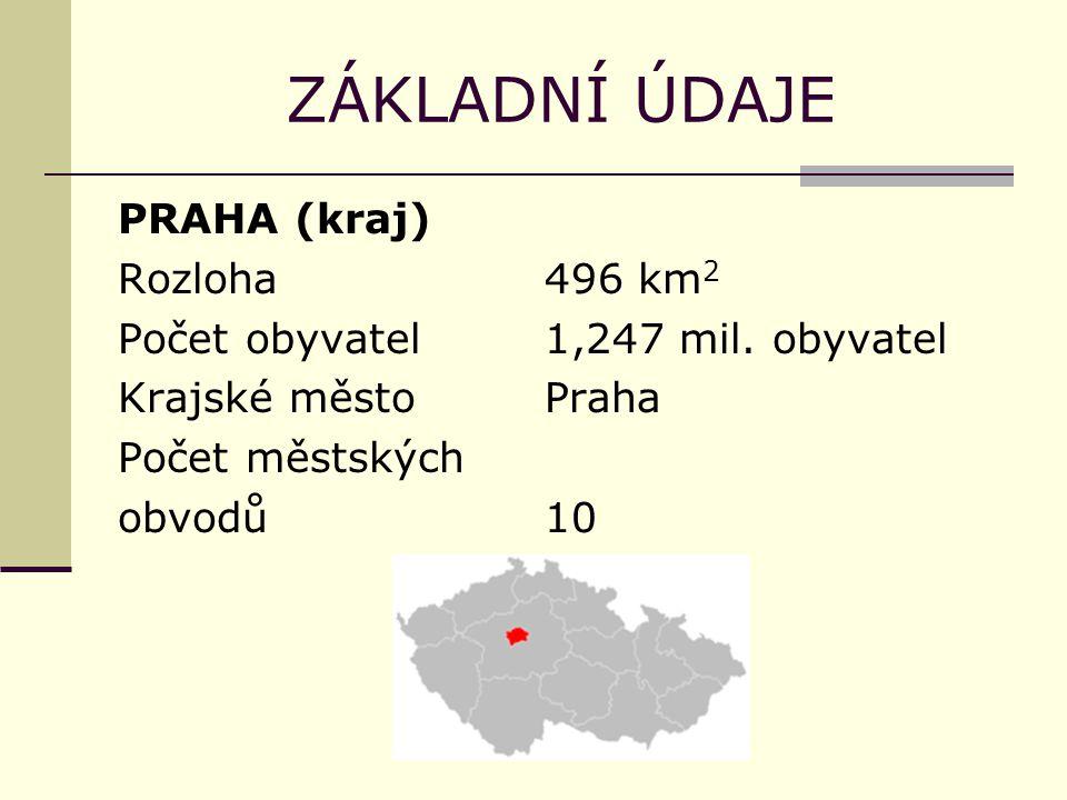 ZÁKLADNÍ ÚDAJE PRAHA (kraj) Rozloha496 km 2 Počet obyvatel1,247 mil.