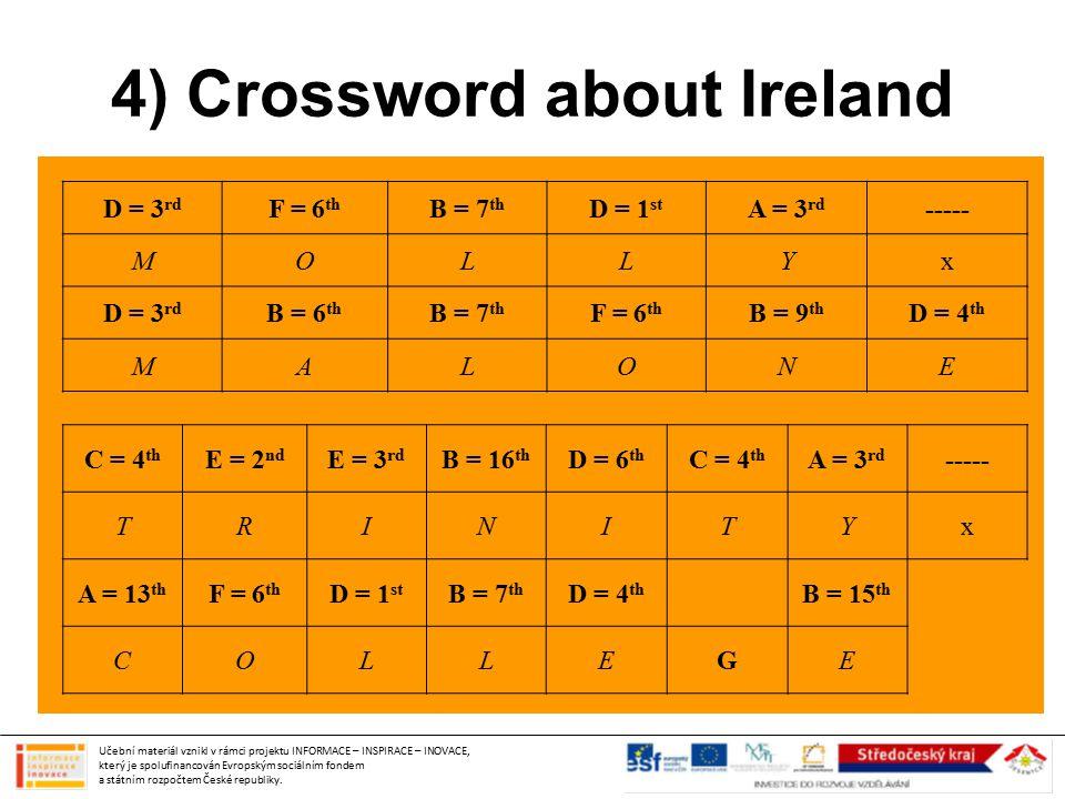 4) Crossword about Ireland Učební materiál vznikl v rámci projektu INFORMACE – INSPIRACE – INOVACE, který je spolufinancován Evropským sociálním fonde