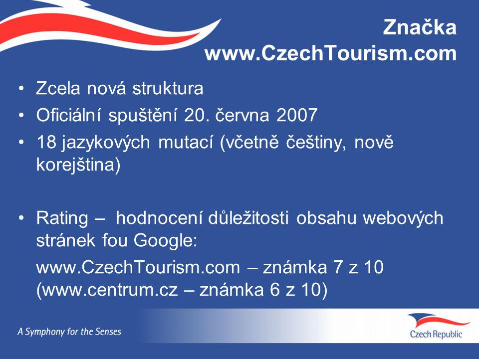 Značka www.CzechTourism.com Zcela nová struktura Oficiální spuštění 20. června 2007 18 jazykových mutací (včetně češtiny, nově korejština) Rating – ho