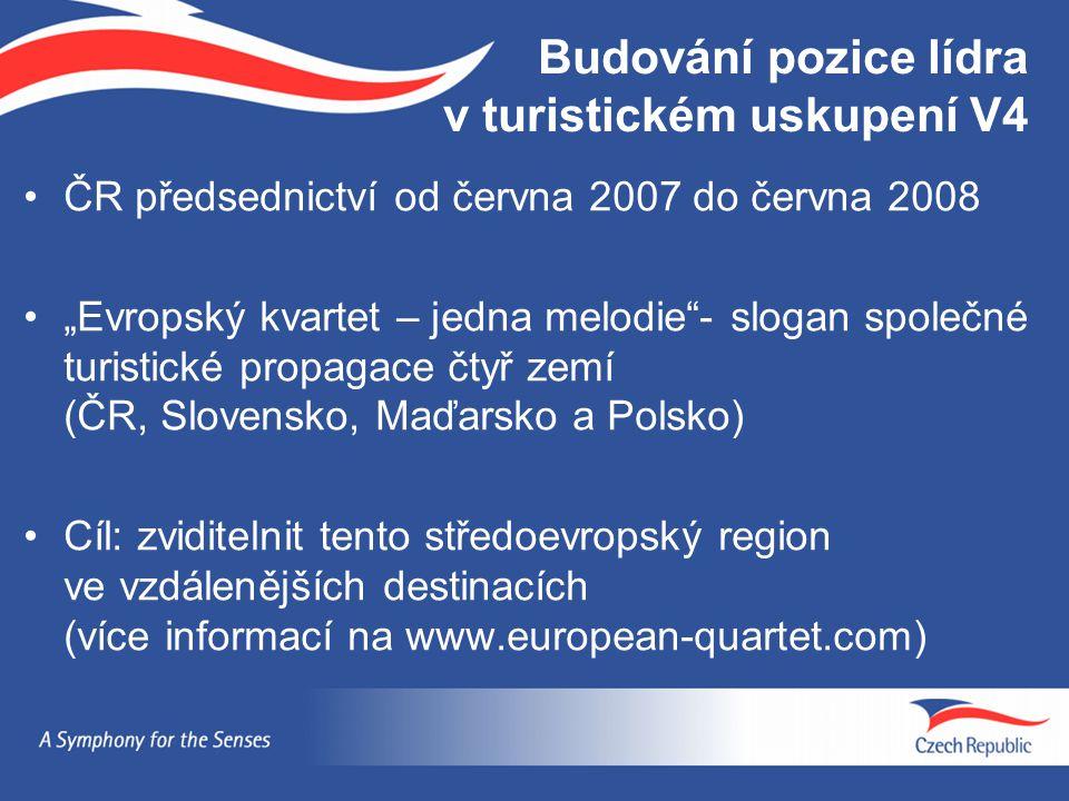 """Budování pozice lídra v turistickém uskupení V4 ČR předsednictví od června 2007 do června 2008 """"Evropský kvartet – jedna melodie""""- slogan společné tur"""
