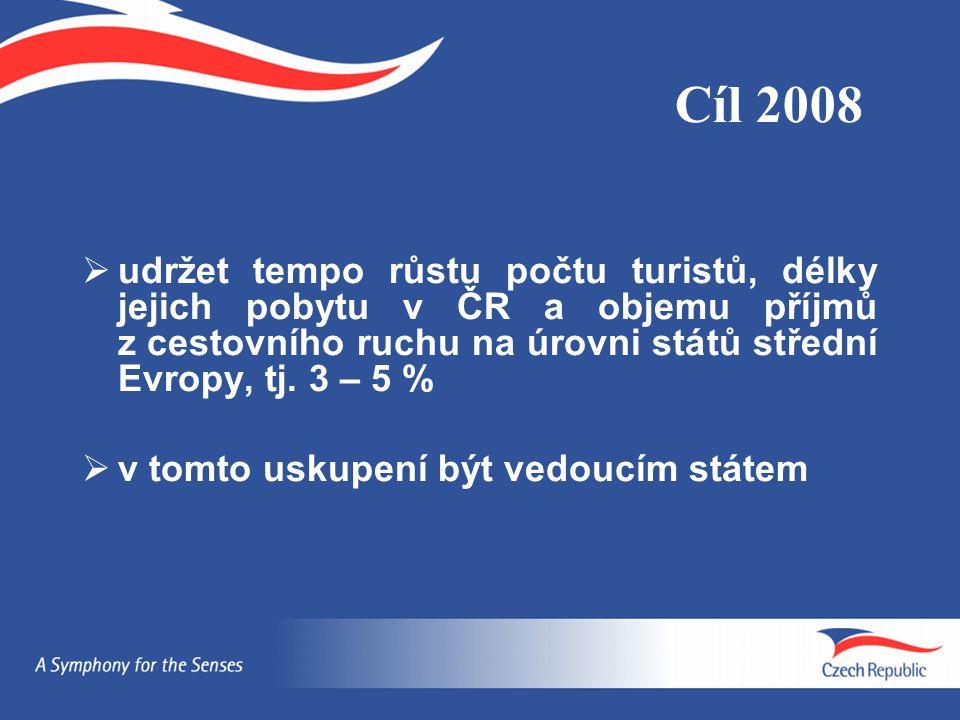  udržet tempo růstu počtu turistů, délky jejich pobytu v ČR a objemu příjmů z cestovního ruchu na úrovni států střední Evropy, tj. 3 – 5 %  v tomto