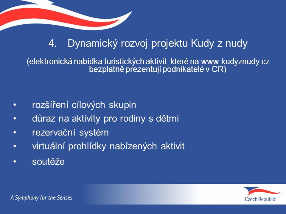 4.Dynamický rozvoj projektu Kudy z nudy (elektronická nabídka turistických aktivit, které na www.kudyznudy.cz bezplatně prezentují podnikatelé v CR) r