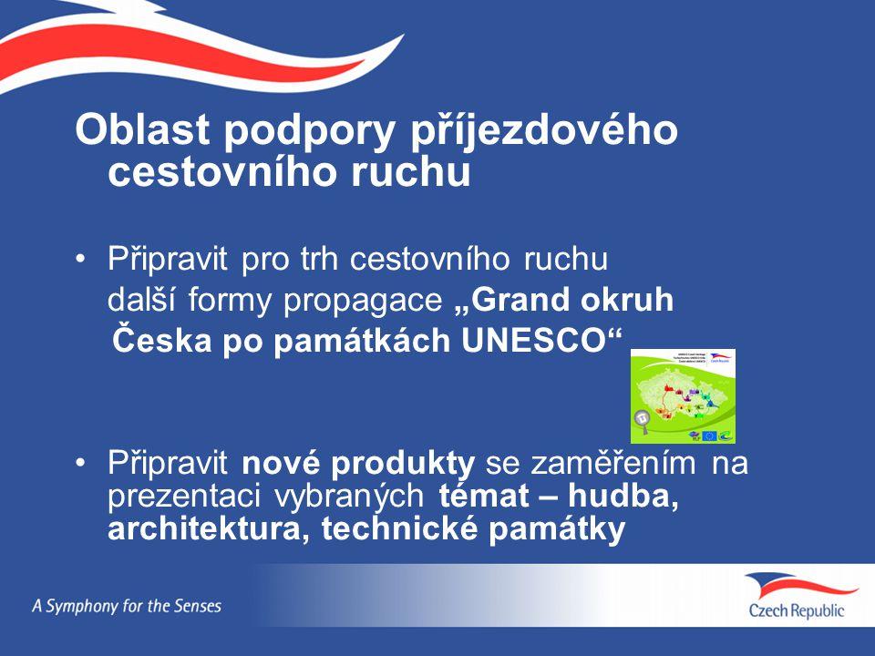 """Oblast podpory příjezdového cestovního ruchu Připravit pro trh cestovního ruchu další formy propagace """"Grand okruh Česka po památkách UNESCO"""" Připravi"""