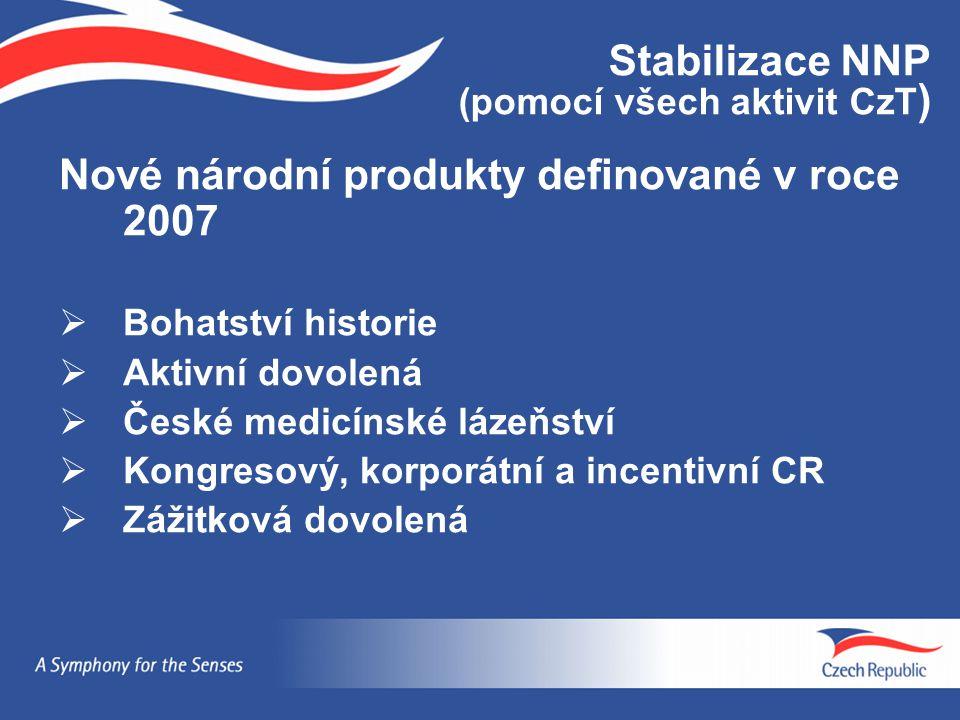 Stabilizace NNP (pomocí všech aktivit CzT ) Nové národní produkty definované v roce 2007  Bohatství historie  Aktivní dovolená  České medicínské lá