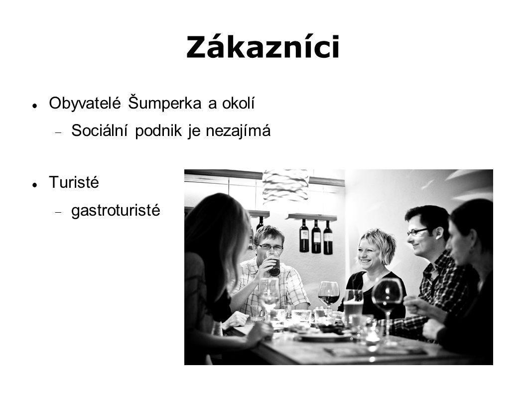 Zákazníci Obyvatelé Šumperka a okolí  Sociální podnik je nezajímá Turisté  gastroturisté