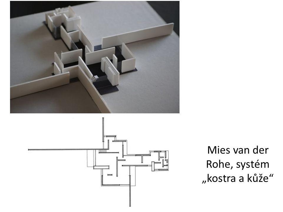"Mies van der Rohe, systém ""kostra a kůže"""