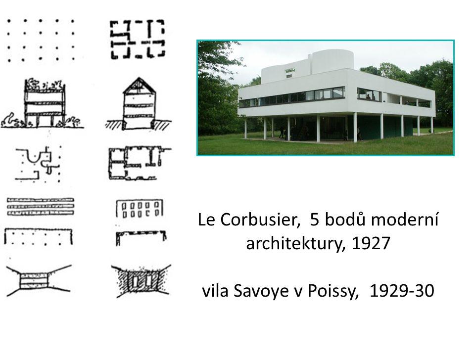 Le Corbusier, 5 bodů moderní architektury, 1927 vila Savoye v Poissy, 1929-30