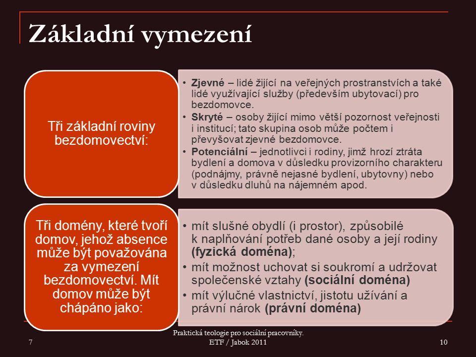 7 Praktická teologie pro sociální pracovníky. ETF / Jabok 2011 10 Základní vymezení Zjevné – lidé žijící na veřejných prostranstvích a také lidé využí