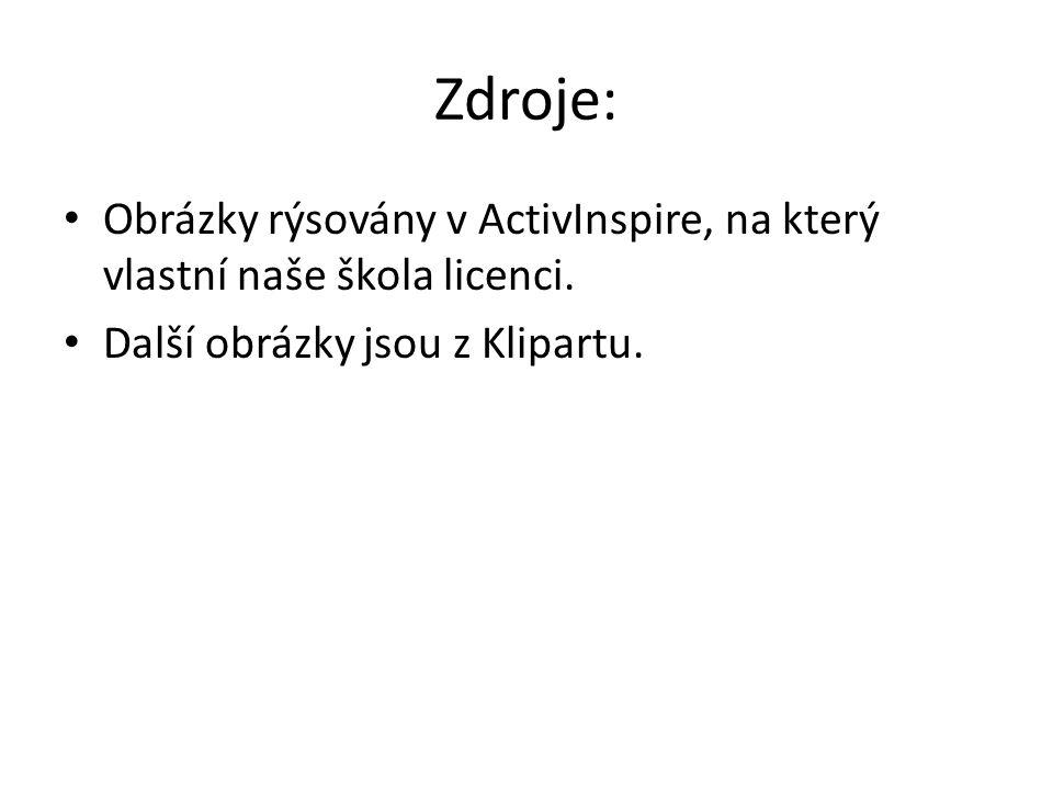 Zdroje: Obrázky rýsovány v ActivInspire, na který vlastní naše škola licenci.