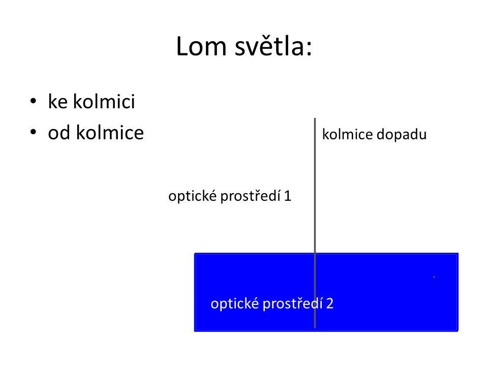 Lom světla: ke kolmici od kolmice optické prostředí 1 optické prostředí 2 kolmice dopadu