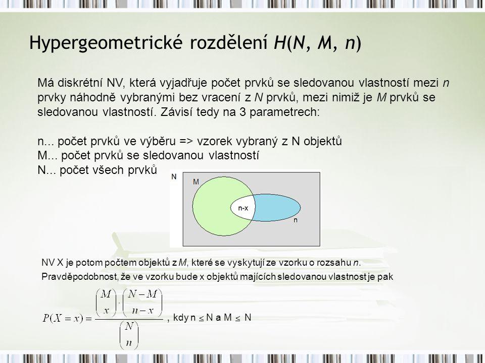 Hypergeometrické rozdělení H(N, M, n) Má diskrétní NV, která vyjadřuje počet prvků se sledovanou vlastností mezi n prvky náhodně vybranými bez vracení