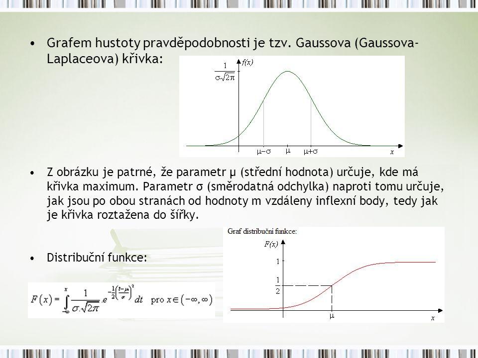 Grafem hustoty pravděpodobnosti je tzv. Gaussova (Gaussova- Laplaceova) křivka: Z obrázku je patrné, že parametr μ (střední hodnota) určuje, kde má kř