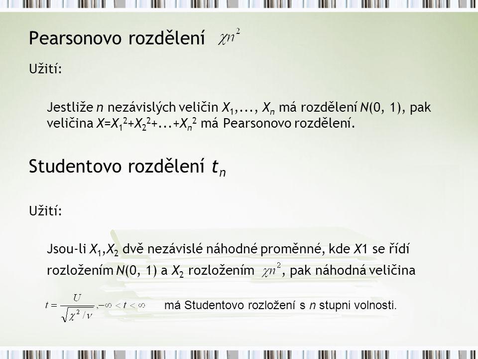 Pearsonovo rozdělení Užití: Jestliže n nezávislých veličin X 1,..., X n má rozdělení N(0, 1), pak veličina X=X 1 2 +X 2 2 +...+X n 2 má Pearsonovo roz