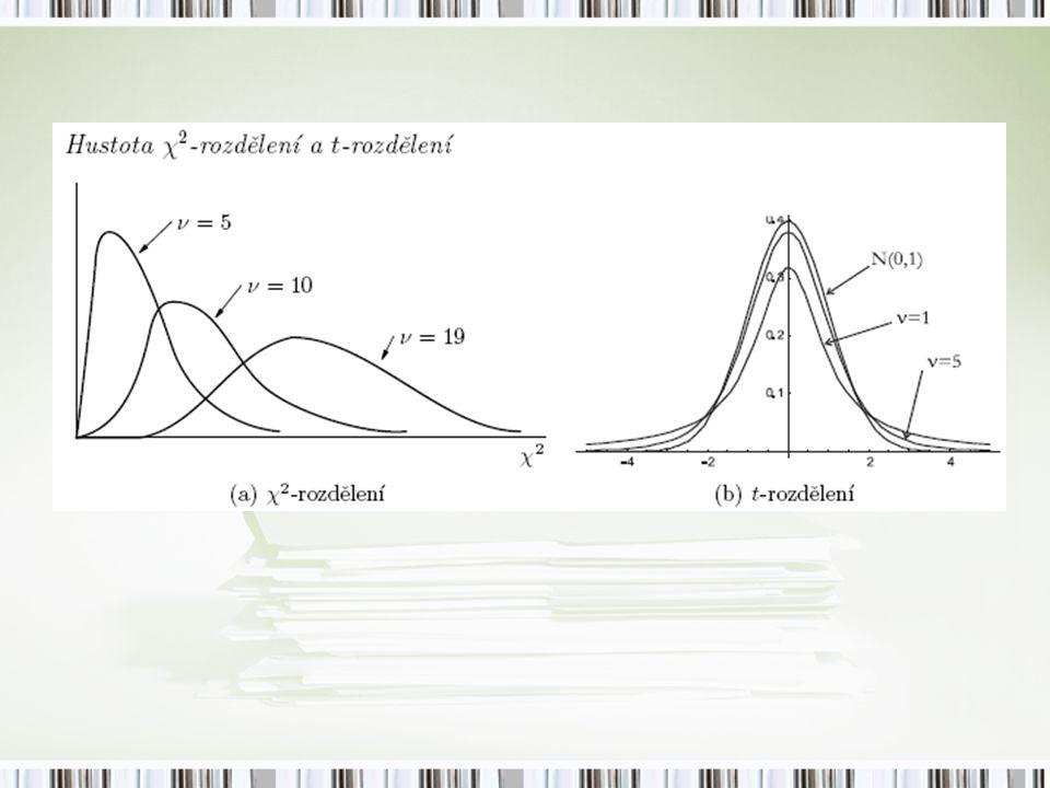 Zákon velkých čísel Obecné znění tohoto zákona je možno formulovat takto: Jestliže zvětšujeme počet náhodných pokusů, přibližuje se empirická charakteristika, popisující výsledky těchto pokusů, charakteristice teoretické.
