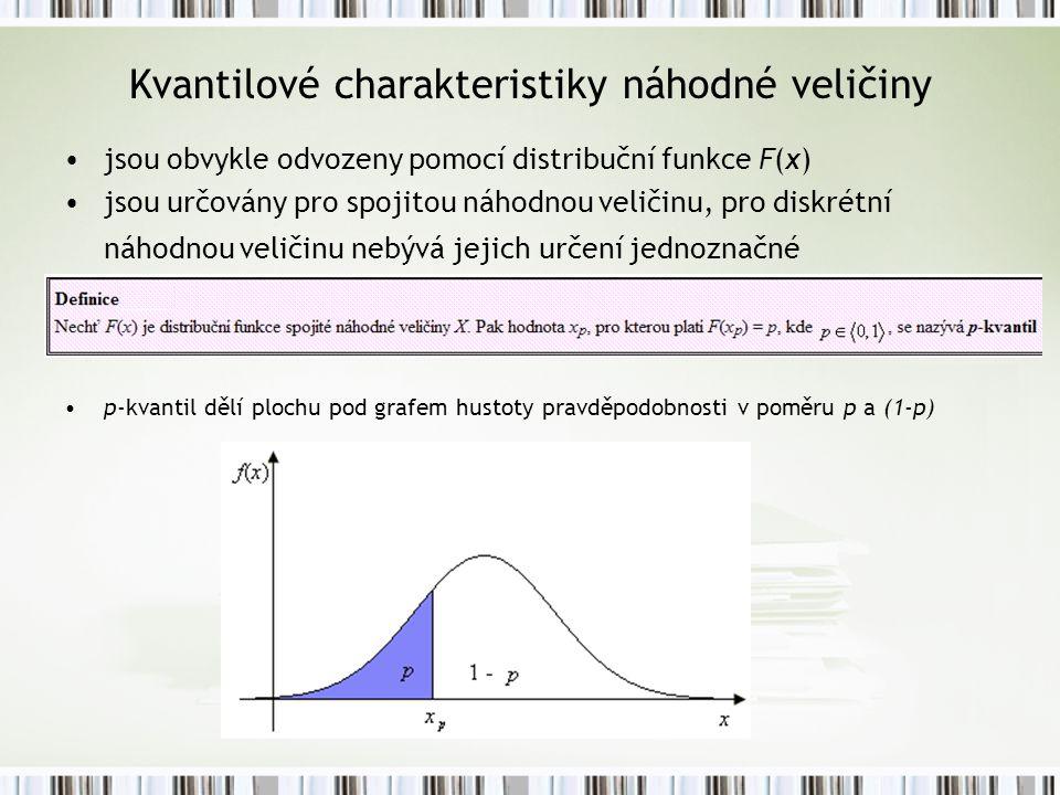 Kvantilové charakteristiky náhodné veličiny jsou obvykle odvozeny pomocí distribuční funkce F(x) jsou určovány pro spojitou náhodnou veličinu, pro dis