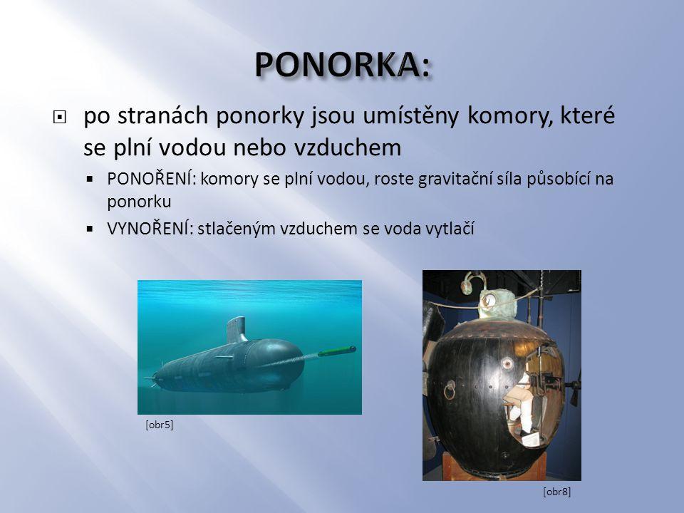  po stranách ponorky jsou umístěny komory, které se plní vodou nebo vzduchem  PONOŘENÍ: komory se plní vodou, roste gravitační síla působící na pono