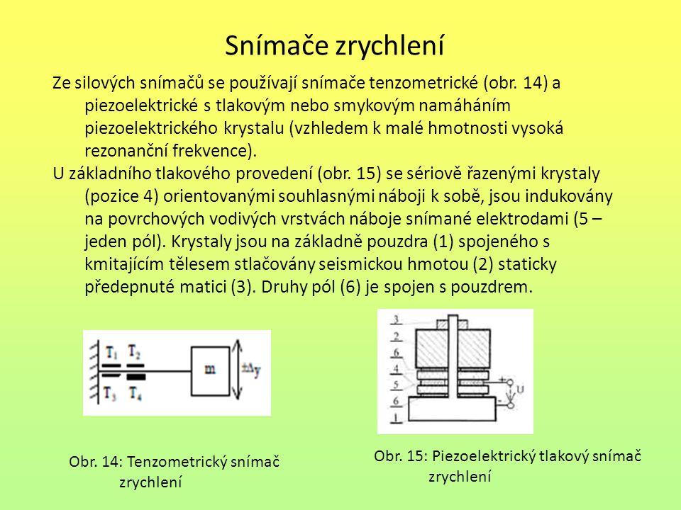 Snímače zrychlení Ze silových snímačů se používají snímače tenzometrické (obr. 14) a piezoelektrické s tlakovým nebo smykovým namáháním piezoelektrick