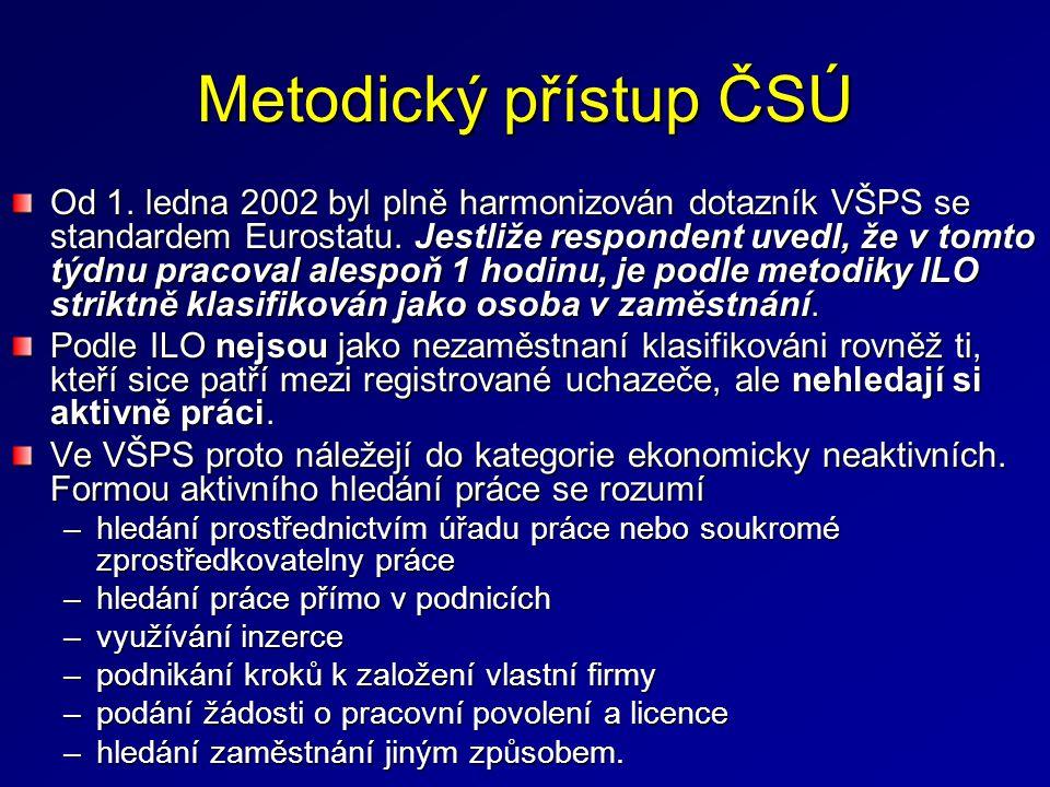 Metodický přístup ČSÚ Od 1. ledna 2002 byl plně harmonizován dotazník VŠPS se standardem Eurostatu. Jestliže respondent uvedl, že v tomto týdnu pracov