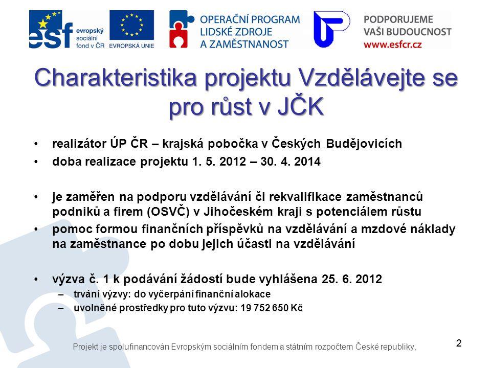 22 Projekt je spolufinancován Evropským sociálním fondem a státním rozpočtem České republiky. realizátor ÚP ČR – krajská pobočka v Českých Budějovicíc