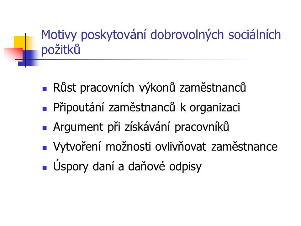 Motivy poskytování dobrovolných sociálních požitků Růst pracovních výkonů zaměstnanců Připoutání zaměstnanců k organizaci Argument při získávání praco