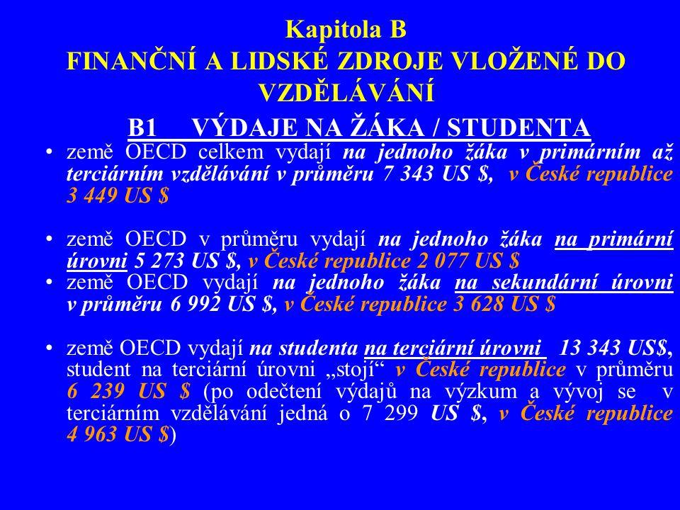 Kapitola B FINANČNÍ A LIDSKÉ ZDROJE VLOŽENÉ DO VZDĚLÁVÁNÍ B1 VÝDAJE NA ŽÁKA / STUDENTA země OECD celkem vydají na jednoho žáka v primárním až terciárn