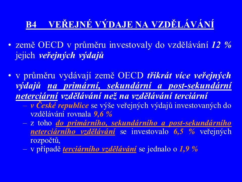 B4 VEŘEJNÉ VÝDAJE NA VZDĚLÁVÁNÍ země OECD v průměru investovaly do vzdělávání 12 % jejich veřejných výdajů v průměru vydávají země OECD třikrát více v