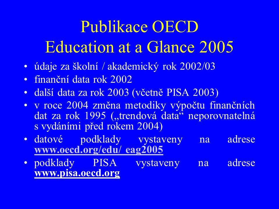 Publikace OECD Education at a Glance 2005 údaje za školní / akademický rok 2002/03 finanční data rok 2002 další data za rok 2003 (včetně PISA 2003) v