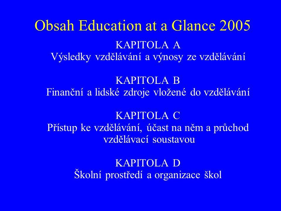 A1 STRUKTURA OBYVATEL PODLE NEJVYŠŠÍHO DOSAŽENÉHO VZDĚLÁNÍ populace ve věku 25-64 let ve 21 ze 30 zemí OECD více než 60 % populace má alespoň vyšší sekundární vzdělání –v České republice se jedná o 89 % populace podíl obyvatel s ukončeným terciárním vzděláním v zemích OECD od méně než 10 % až do 44 % –v České republice má dokončené terciární vzdělání 12 % obyvatel Kapitola A VÝSLEDKY VE VZDĚLÁVÁNÍ A VÝNOSY ZE VZDĚLÁVÁNÍ