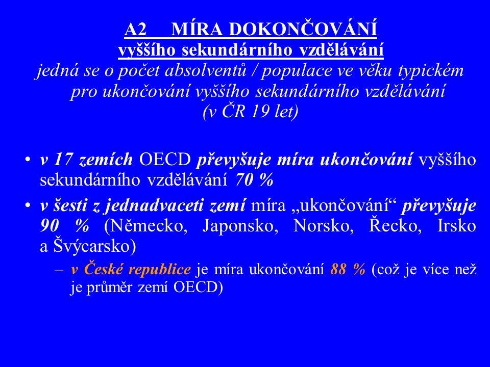 A2 MÍRA DOKONČOVÁNÍ vyššího sekundárního vzdělávání (2003)
