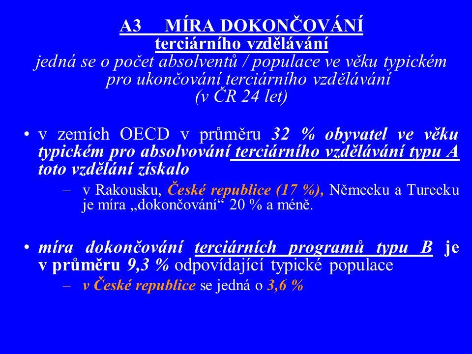 A3 MÍRA DOKONČOVÁNÍ terciárního vzdělávání typu A (2002)