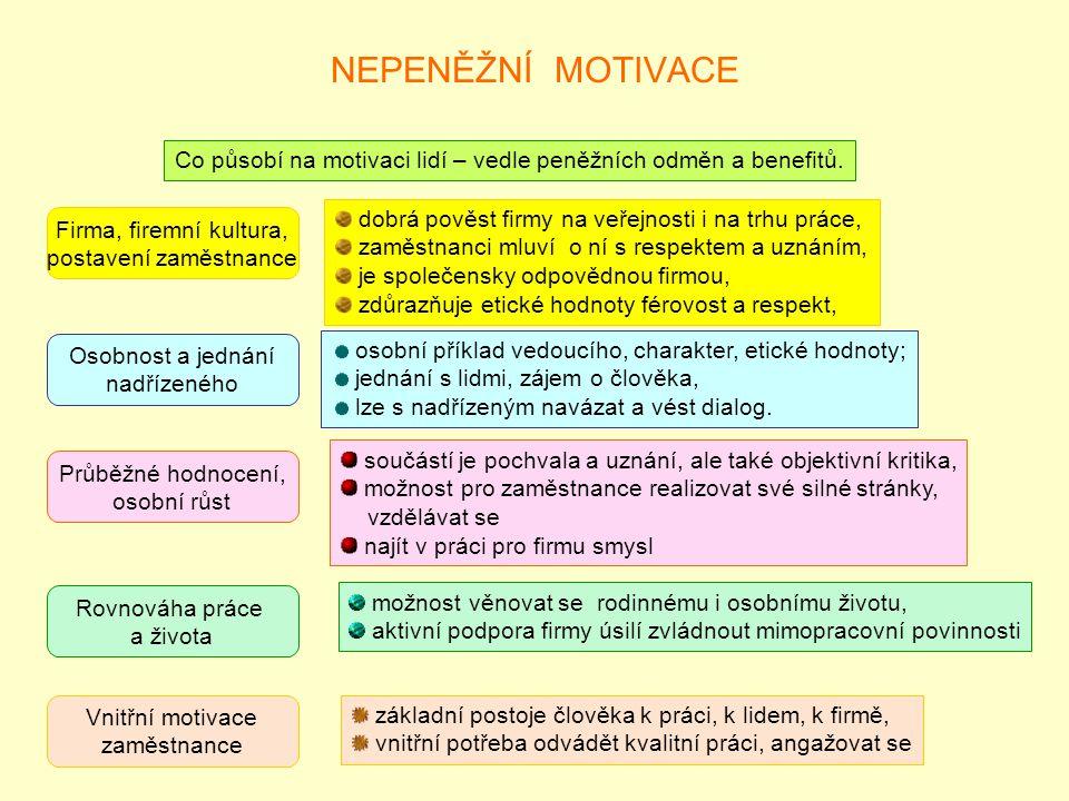 NEPENĚŽNÍ MOTIVACE Co působí na motivaci lidí – vedle peněžních odměn a benefitů.