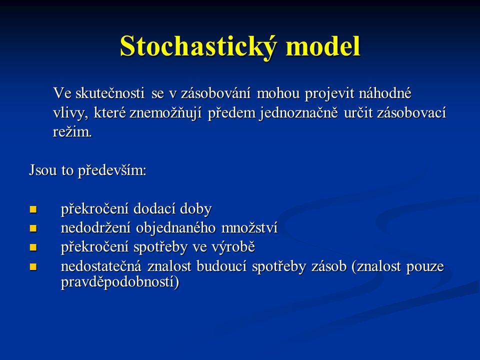 Stochastický model Ve skutečnosti se v zásobování mohou projevit náhodné vlivy, které znemožňují předem jednoznačně určit zásobovací režim. Jsou to př