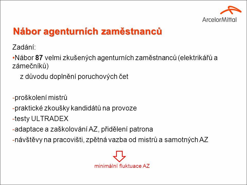 Nábor agenturních zaměstnanců Zadání: Nábor 87 velmi zkušených agenturních zaměstnanců (elektrikářů a zámečníků) z důvodu doplnění poruchových čet -pr