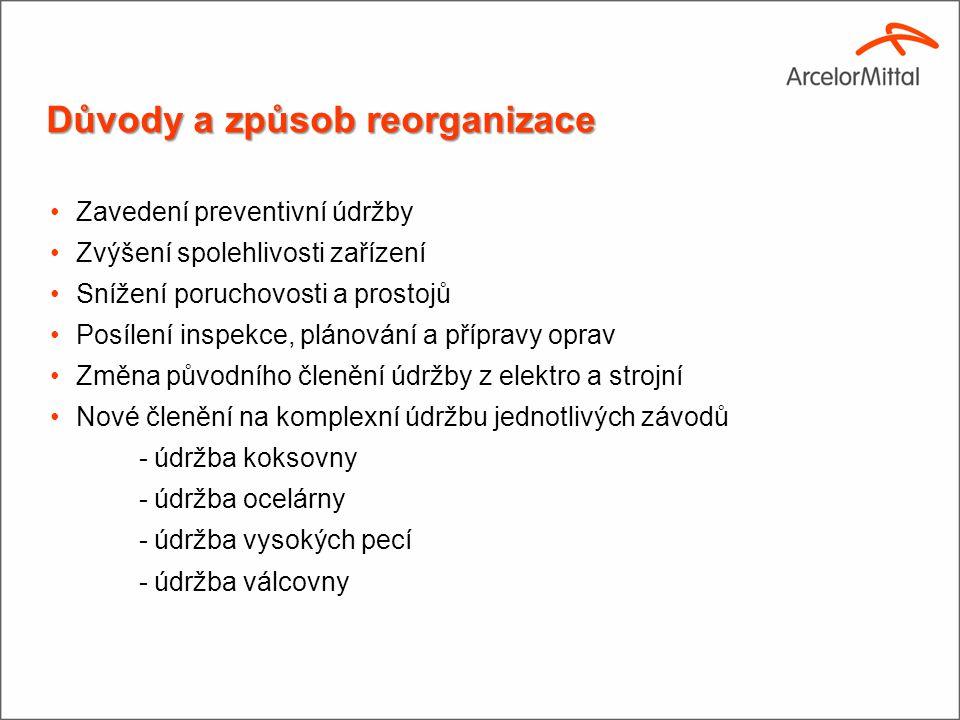 Důvody a způsob reorganizace Zavedení preventivní údržby Zvýšení spolehlivosti zařízení Snížení poruchovosti a prostojů Posílení inspekce, plánování a