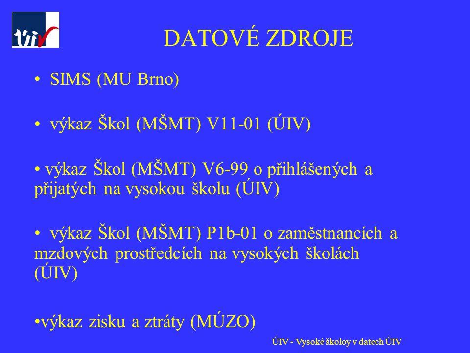ÚIV - Vysoké školoy v datech ÚIV DATOVÉ ZDROJE SIMS (MU Brno) výkaz Škol (MŠMT) V11-01 (ÚIV) výkaz Škol (MŠMT) V6-99 o přihlášených a přijatých na vysokou školu (ÚIV) výkaz Škol (MŠMT) P1b-01 o zaměstnancích a mzdových prostředcích na vysokých školách (ÚIV) výkaz zisku a ztráty (MÚZO)