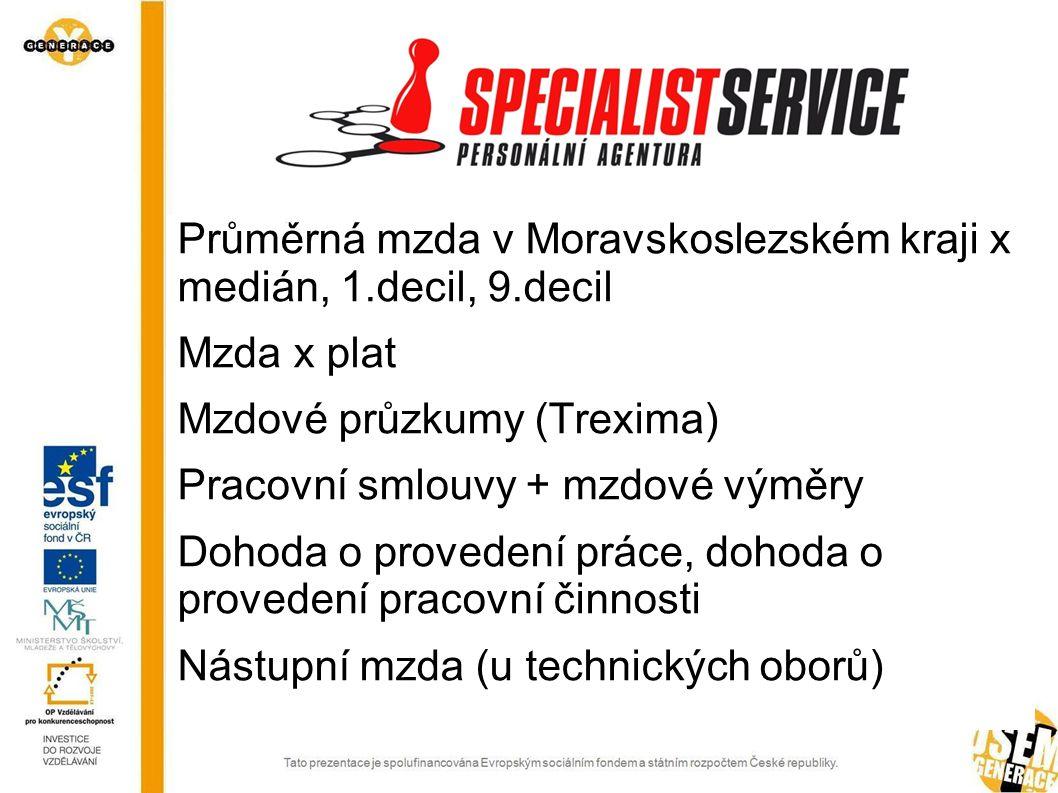 Průměrná měsíční mzda v 1.čtvrtletí 2011 v Moravskoslezském kraji vzrostla meziročně o 2,0 %.
