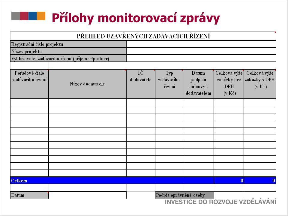 ŽÁDOST O PLATBU Tyto globální granty jsou spolufinancovány ESF a státním rozpočtem ČR.
