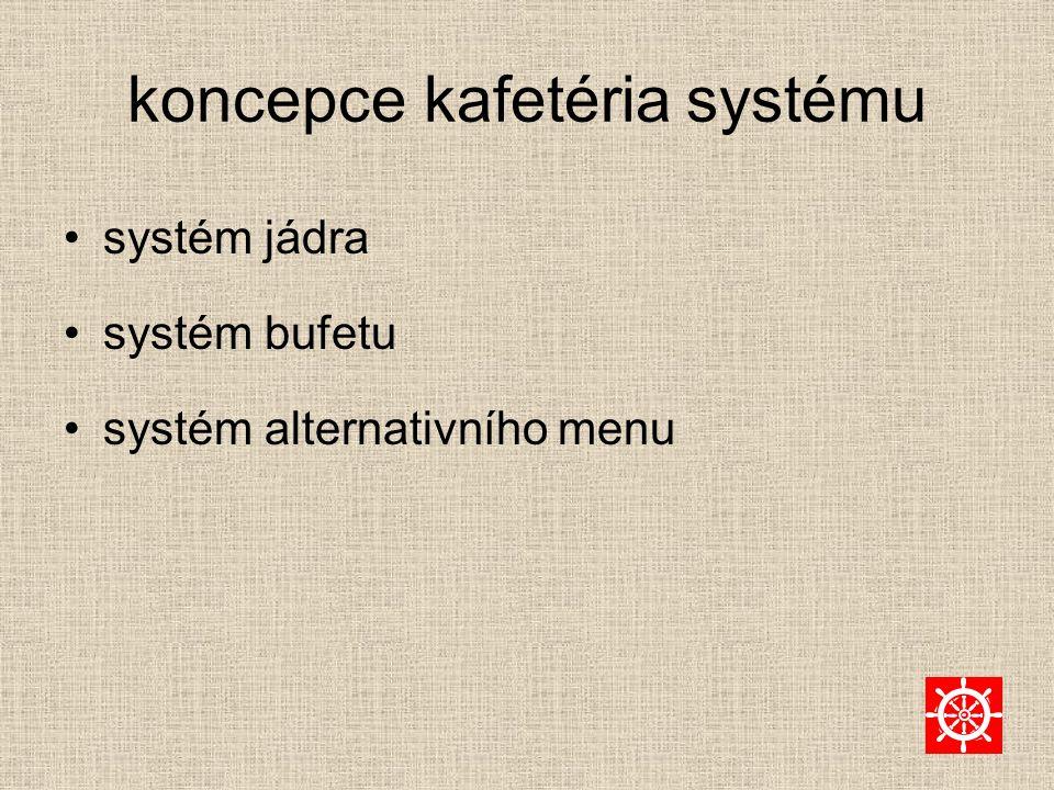 koncepce kafetéria systému systém jádra systém bufetu systém alternativního menu