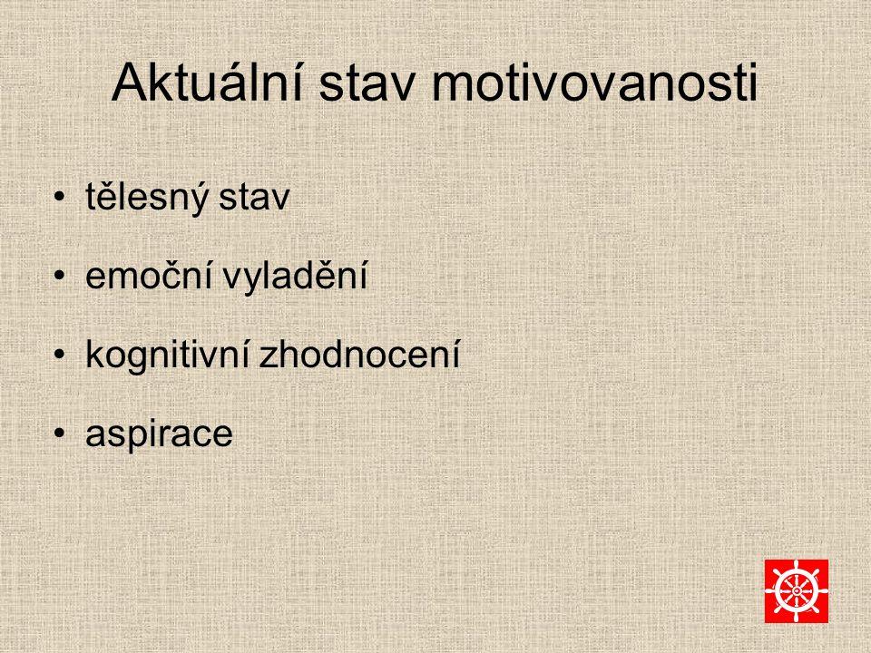 Aktuální stav motivovanosti tělesný stav emoční vyladění kognitivní zhodnocení aspirace