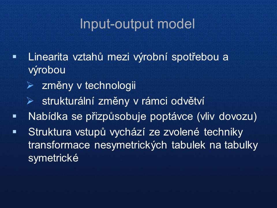 Input-output model  Linearita vztahů mezi výrobní spotřebou a výrobou  změny v technologii  strukturální změny v rámci odvětví  Nabídka se přizpůs