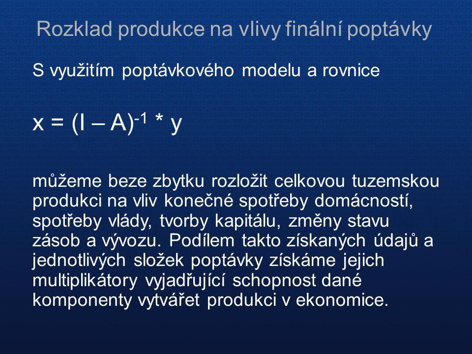 S využitím poptávkového modelu a rovnice x = (I – A) -1 * y můžeme beze zbytku rozložit celkovou tuzemskou produkci na vliv konečné spotřeby domácnost
