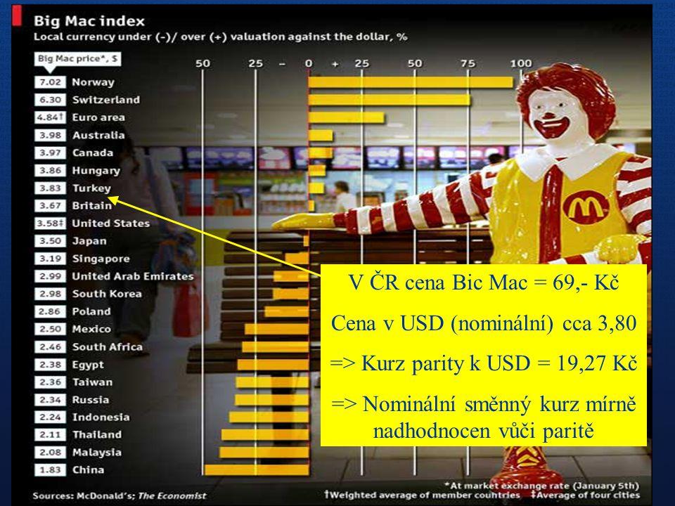 V ČR cena Bic Mac = 69,- Kč Cena v USD (nominální) cca 3,80 => Kurz parity k USD = 19,27 Kč => Nominální směnný kurz mírně nadhodnocen vůči paritě