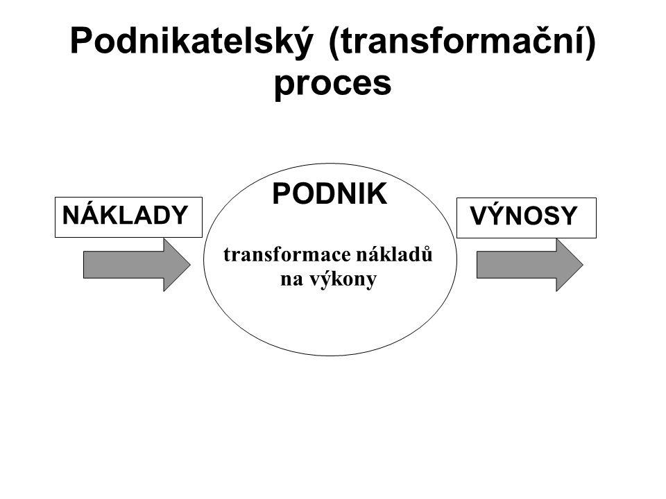 NÁKLADY VÝNOSY PODNIK transformace nákladů na výkony Podnikatelský (transformační) proces