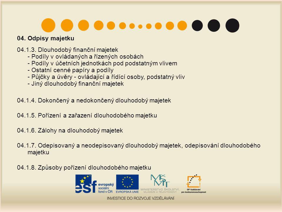 04. Odpisy majetku 04.1.3. Dlouhodobý finanční majetek - Podíly v ovládaných a řízených osobách - Podíly v účetních jednotkách pod podstatným vlivem -
